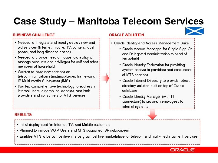 Case Study – Manitoba Telecom Services BUSINESS CHALLENGE ORACLE SOLUTION • Needed to integrate