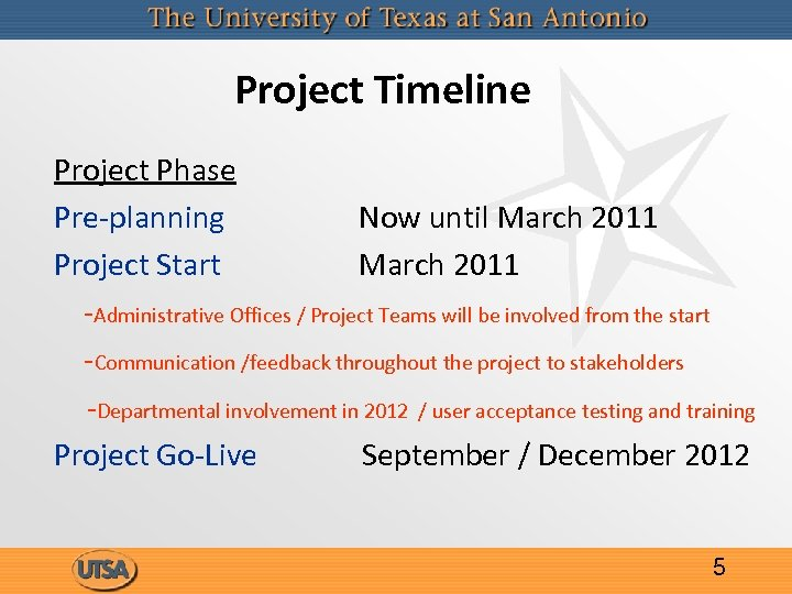 Project Timeline Project Phase Pre-planning Now until March 2011 Project Start March 2011 -Administrative