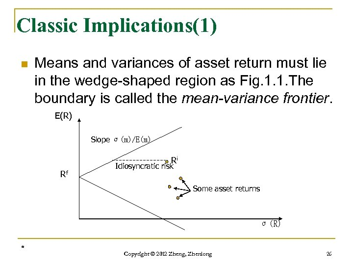 Classic Implications(1) n Means and variances of asset return must lie in the wedge-shaped