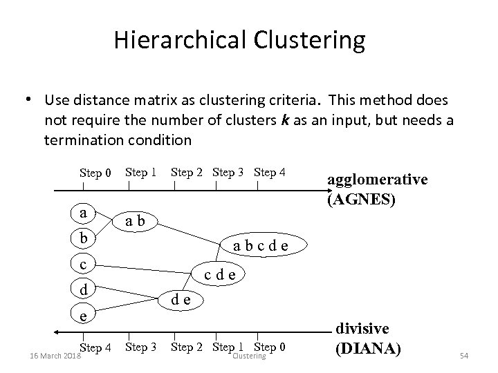 Hierarchical Clustering • Use distance matrix as clustering criteria. This method does not require