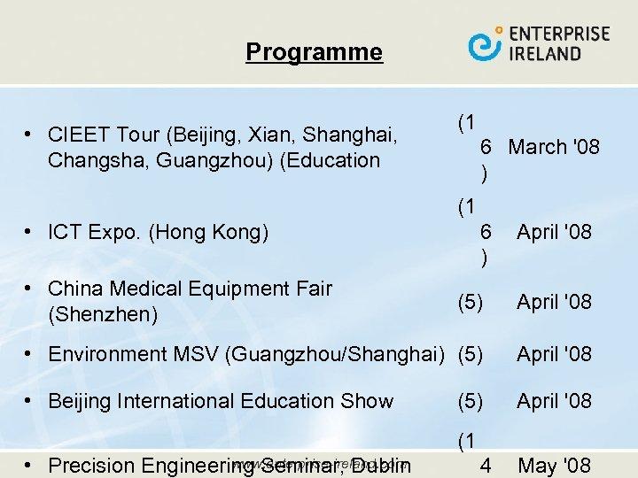Programme • CIEET Tour (Beijing, Xian, Shanghai, Changsha, Guangzhou) (Education (1 6 March '08