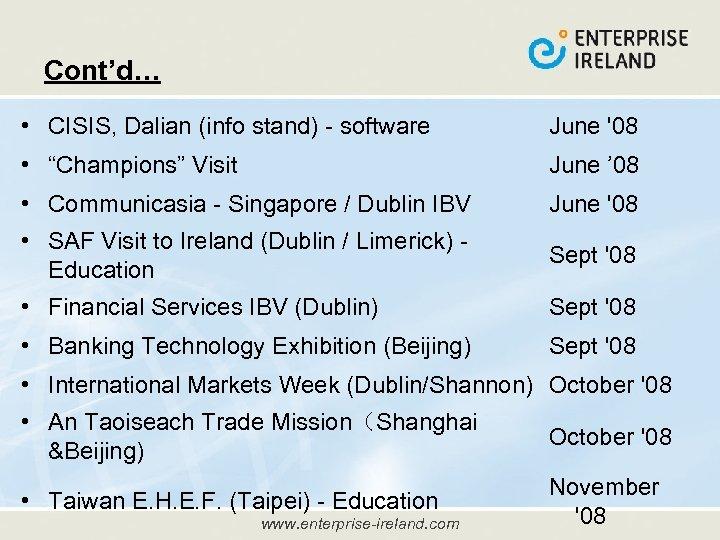 """Cont'd… • CISIS, Dalian (info stand) - software June '08 • """"Champions"""" Visit June"""