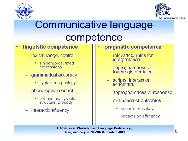 Communicative language competence • linguistic competence – lexical range, control • single words, fixed