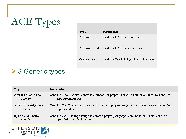 ACE Types Type Description Access-denied Used in a DACL to deny access. Access-allowed Used