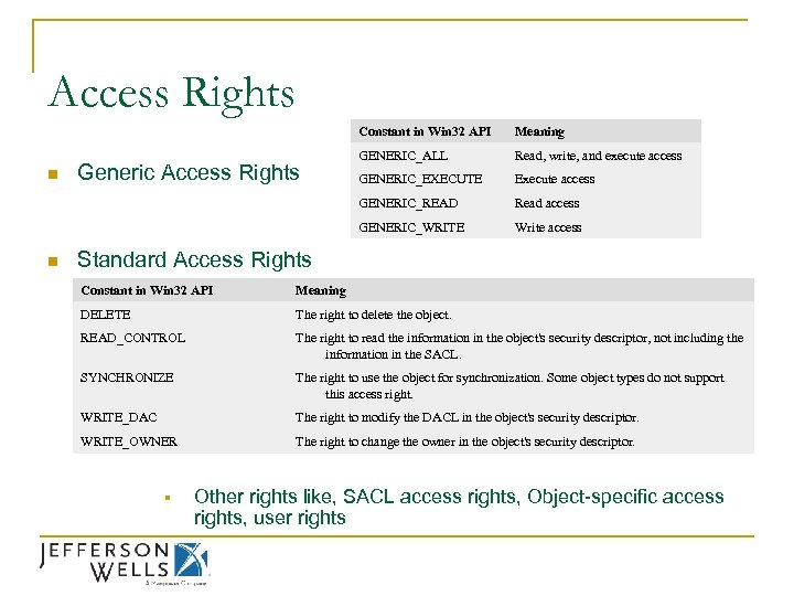 Access Rights Constant in Win 32 API n Read, write, and execute access GENERIC_EXECUTE