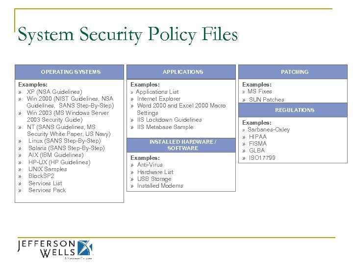 System Security Policy Files OPERATING SYSTEMS Examples: » XP (NSA Guidelines) » Win 2000