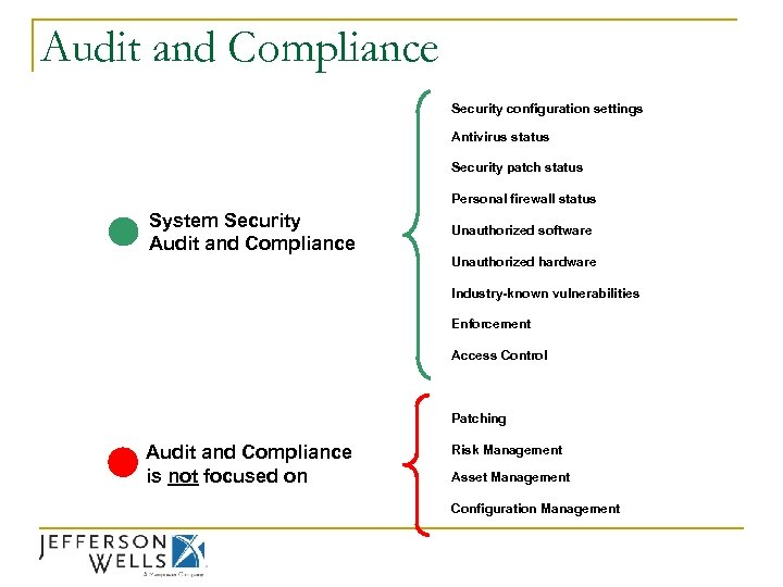 Audit and Compliance Security configuration settings Antivirus status Security patch status Personal firewall status