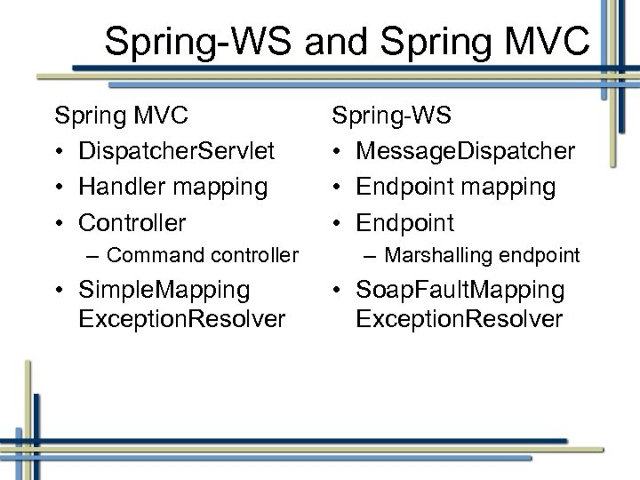Spring-WS and Spring MVC • Dispatcher. Servlet • Handler mapping • Controller – Command