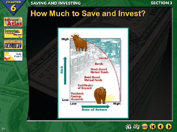 How Much to Save and Invest? 51