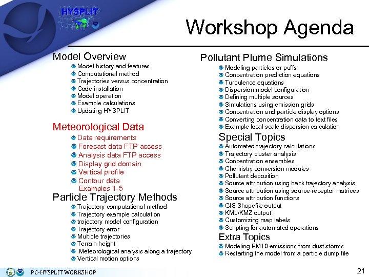 Workshop Agenda Model Overview Model history and features Computational method Trajectories versus concentration Code