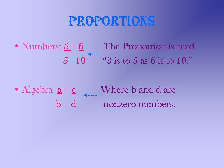 "proportions • Numbers: 3 = 6 5 10 The Proportion is read "" 3"