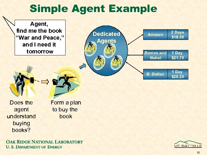 "Simple Agent Example Agent, find me the book ""War and Peace, "" and I"