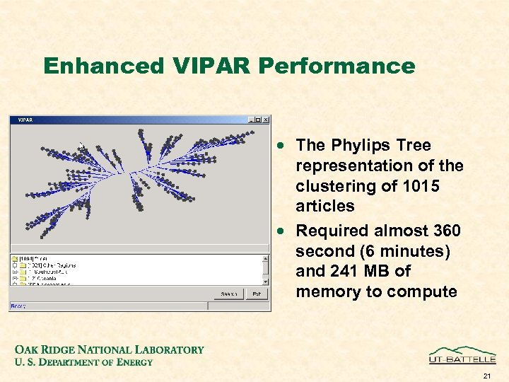 Enhanced VIPAR Performance · The Phylips Tree representation of the clustering of 1015 articles