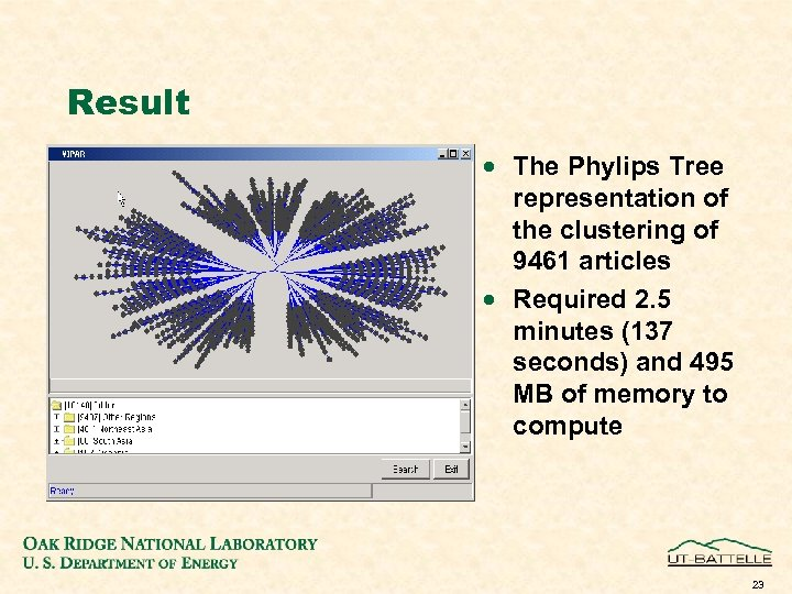 Result · The Phylips Tree representation of the clustering of 9461 articles · Required