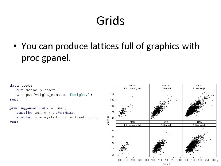 Grids • You can produce lattices full of graphics with proc gpanel. 10