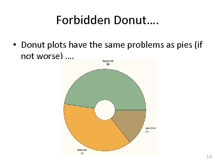 Forbidden Donut…. • Donut plots have the same problems as pies (if not worse)