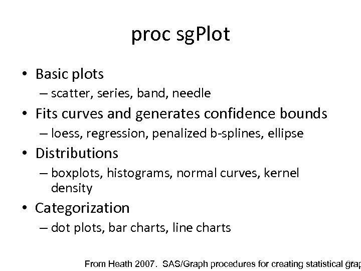 proc sg. Plot • Basic plots – scatter, series, band, needle • Fits curves