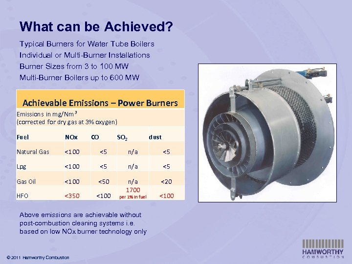 What can be Achieved? Typical Burners for Water Tube Boilers Individual or Multi-Burner Installations