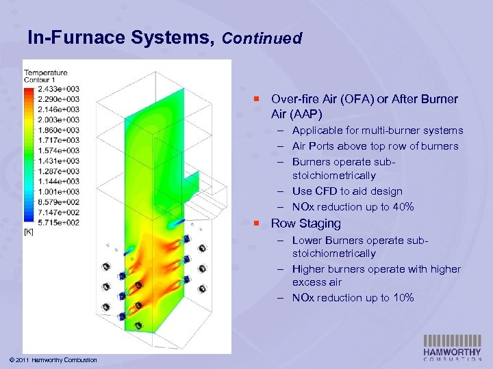 In-Furnace Systems, Continued ¡ Over-fire Air (OFA) or After Burner Air (AAP) – Applicable