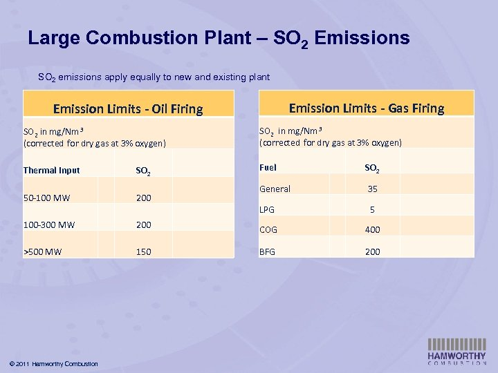 Large Combustion Plant – SO 2 Emissions SO 2 emissions apply equally to new