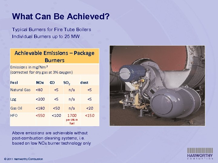What Can Be Achieved? Typical Burners for Fire Tube Boilers Individual Burners up to