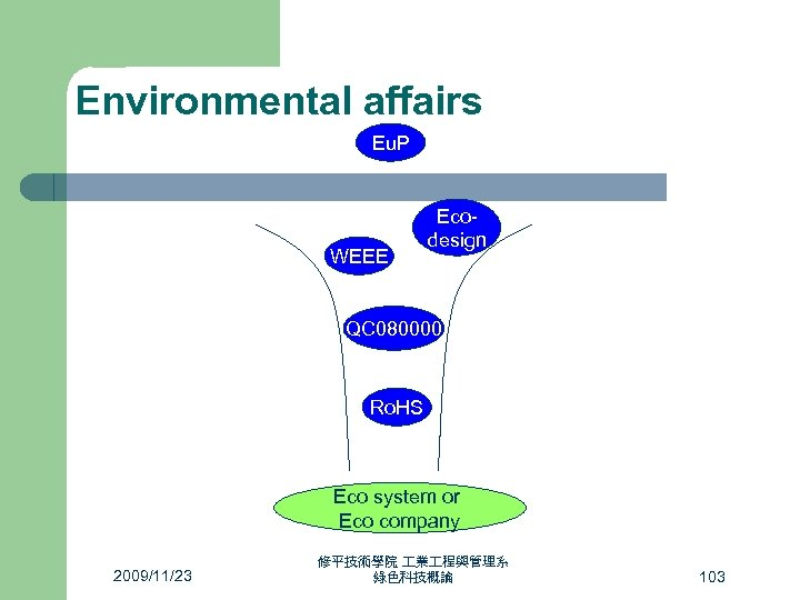 Environmental affairs Eu. P WEEE Ecodesign QC 080000 Ro. HS Eco system or Eco
