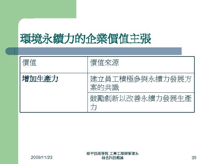 環境永續力的企業價值主張 價值 價值來源 增加生產力 建立員 積極參與永續力發展方 案的共識 鼓勵創新以改善永續力發展生產 力 2009/11/23 修平技術學院 業 程與管理系 綠色科技概論