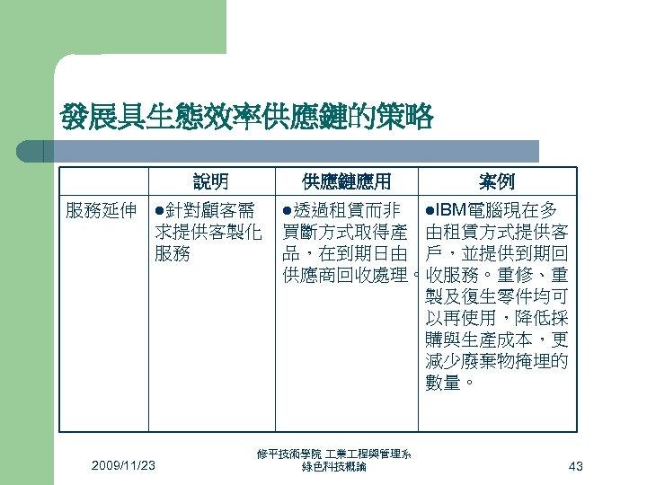 發展具生態效率供應鏈的策略 說明 服務延伸 管 制 環 境 供應鏈應用 案例 l. IBM電腦現在多 l針對顧客需 l透過租賃而非 求提供客製化