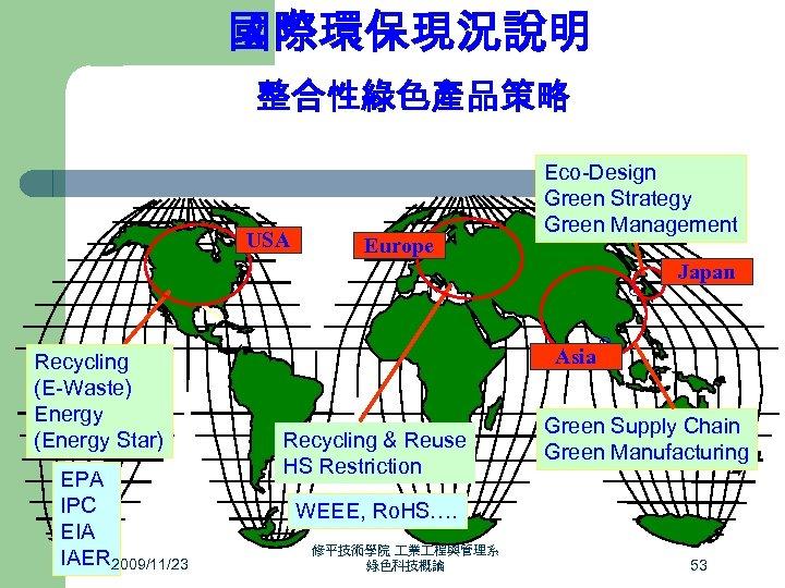 國際環保現況說明 整合性綠色產品策略 USA Europe Eco-Design Green Strategy Green Management Recycling (E-Waste) Energy (Energy Star)
