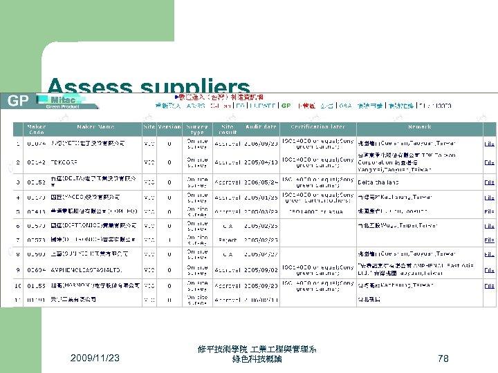 Assess suppliers 2009/11/23 修平技術學院 業 程與管理系 綠色科技概論 78