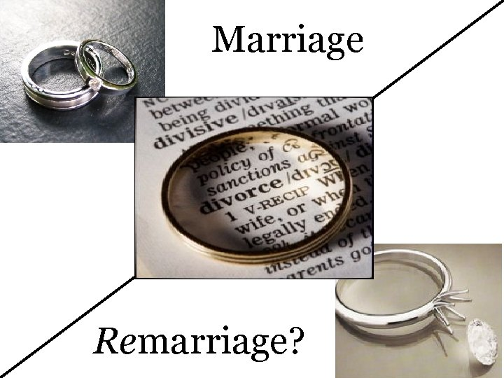 Marriage Remarriage?