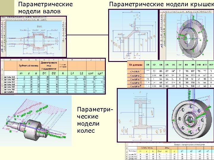 Параметрические модели валов Параметрические модели крышек Параметрические модели колес