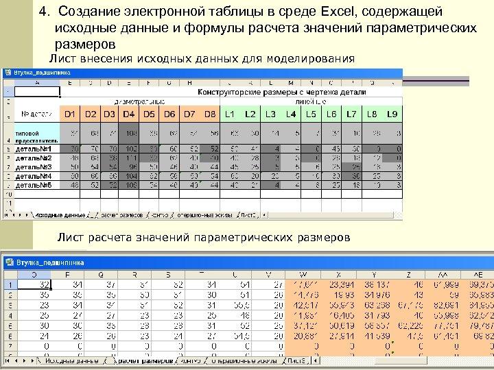 4. Создание электронной таблицы в среде Excel, содержащей исходные данные и формулы расчета значений
