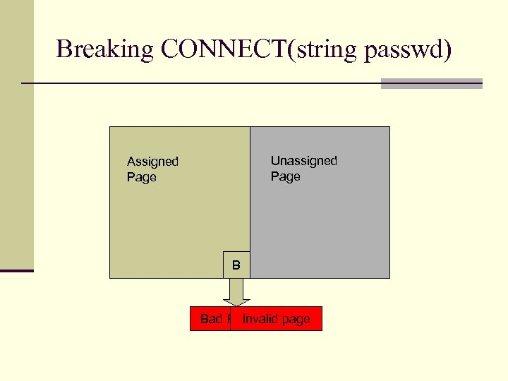 Breaking CONNECT(string passwd) Unassigned Page Assigned Page B A Bad Passwd page Invalid
