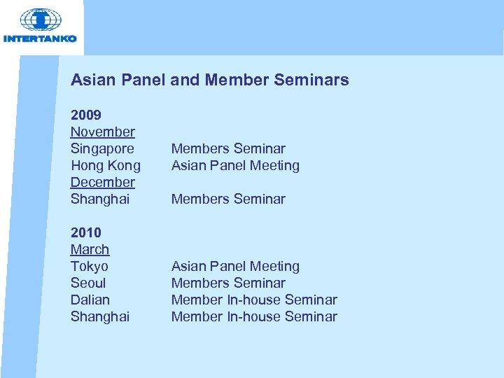 Asian Panel and Member Seminars 2009 November Singapore Hong Kong December Shanghai 2010 March