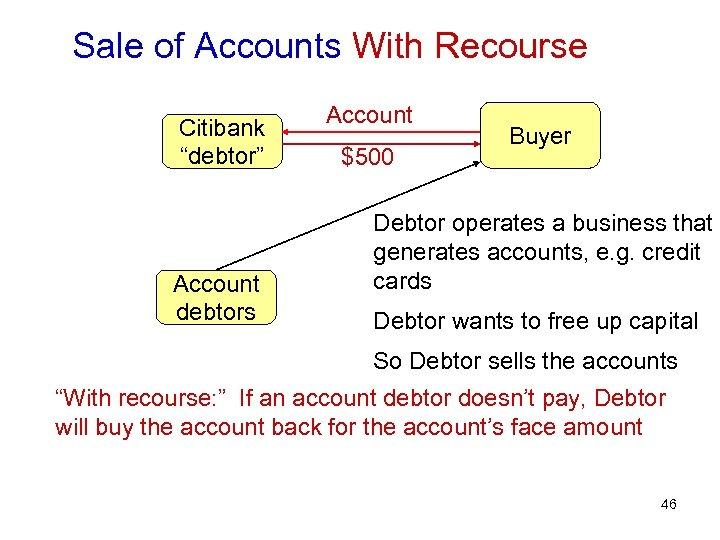 """Sale of Accounts With Recourse Citibank """"debtor"""" Account debtors Account $500 Buyer Debtor operates"""