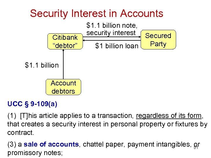 "Security Interest in Accounts Citibank ""debtor"" $1. 1 billion note, security interest Secured Party"