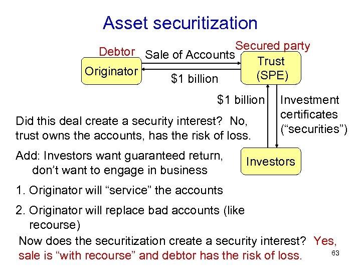 Asset securitization Debtor Sale of Accounts. Secured party Trust Originator (SPE) $1 billion Did