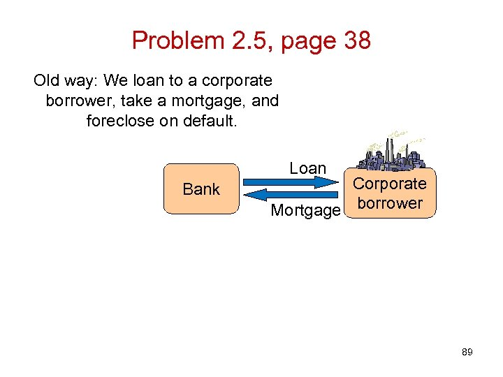 Problem 2. 5, page 38 Old way: We loan to a corporate borrower, take