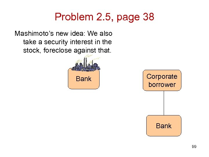 Problem 2. 5, page 38 Mashimoto's new idea: We also take a security interest