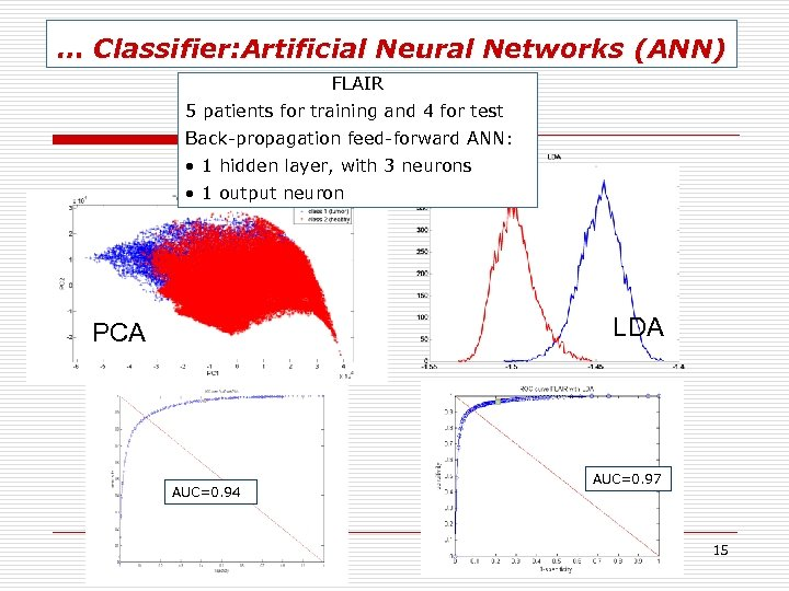 … Classifier: Artificial Neural Networks (ANN) FLAIR 5 patients for training and 4 for