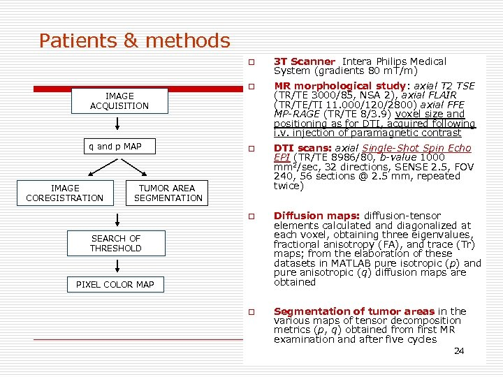 Patients & methods o q and p MAP IMAGE COREGISTRATION o MR morphological study: