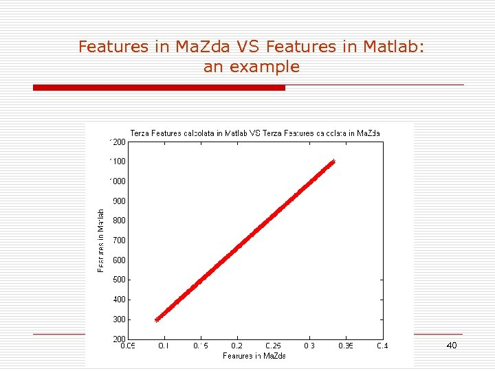 Features in Ma. Zda VS Features in Matlab: an example 40