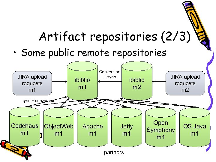 Artifact repositories (2/3) • Some public remote repositories JIRA upload requests m 1 ibiblio