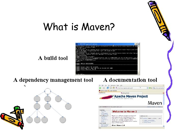 What is Maven? A build tool A dependency management tool A documentation tool