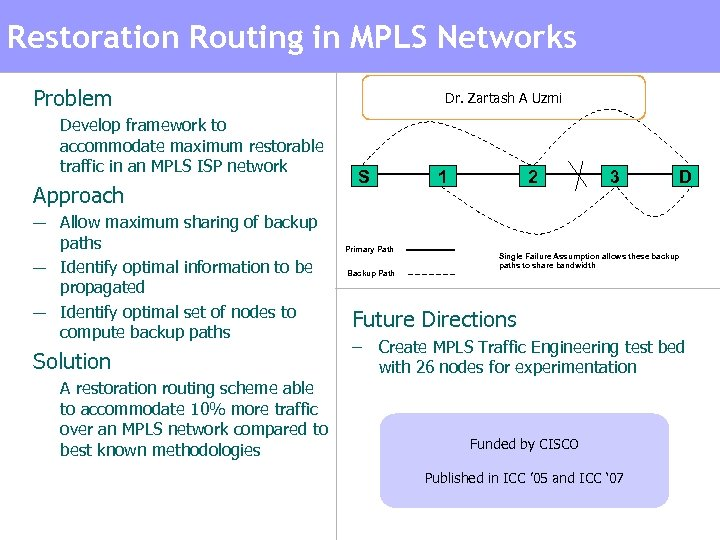 Restoration Routing in MPLS Networks Restoration. Routing in MPLS Networks Problem – Develop framework