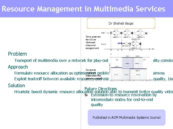 Resource Management in Multimedia Services Dr Shahab Baqai Time process for I/O or Network