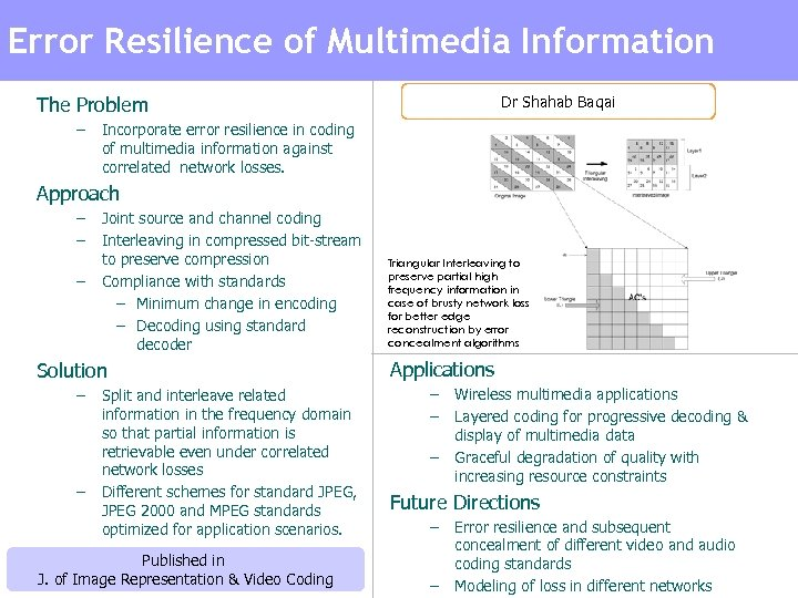 Error Resilience of Multimedia Information Dr Shahab Baqai The Problem – Incorporate error resilience