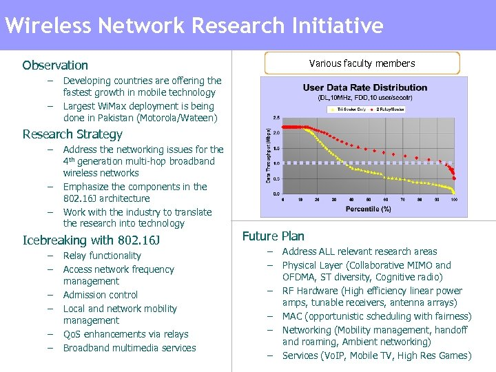 Wireless Network Research Initiative Error Resilience of Multimedia Information Various faculty members Observation –