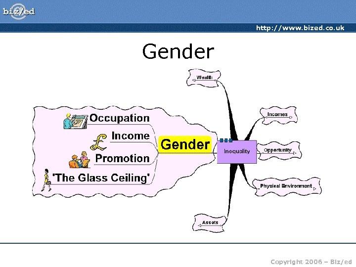 http: //www. bized. co. uk Gender Copyright 2006 – Biz/ed